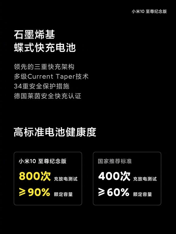 小米10至尊纪念版发布:120W秒充、120倍变焦全球无敌!